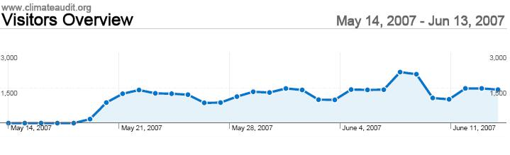 googleanalyticsca14-06-07.JPG