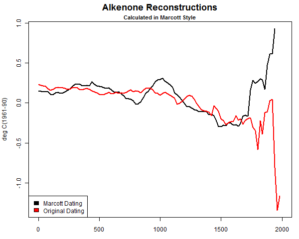 alkenone-comparison