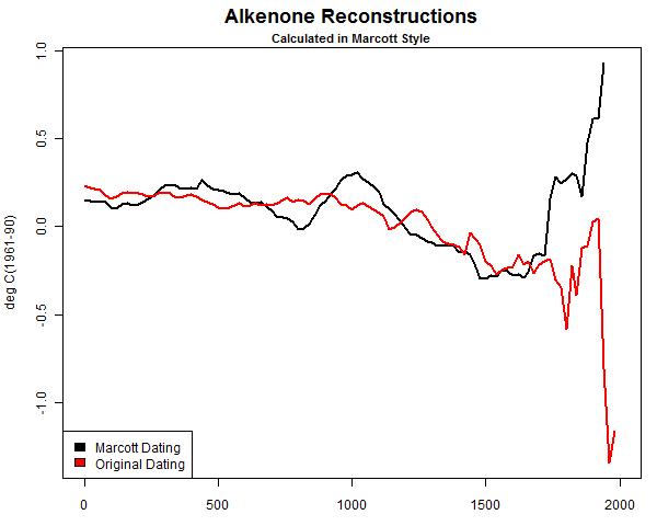 alkenone-comparison