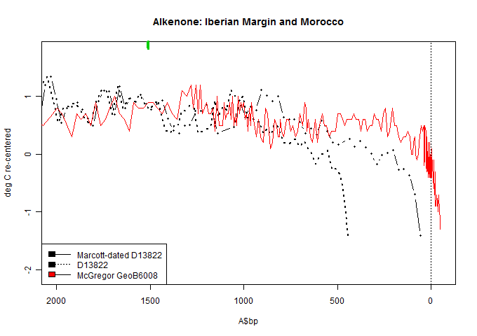 iberian-margin-modern