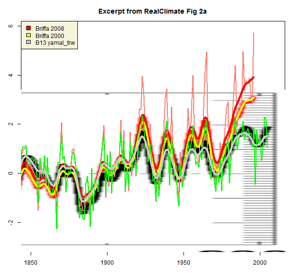 realclimate_fig2a_annotated2