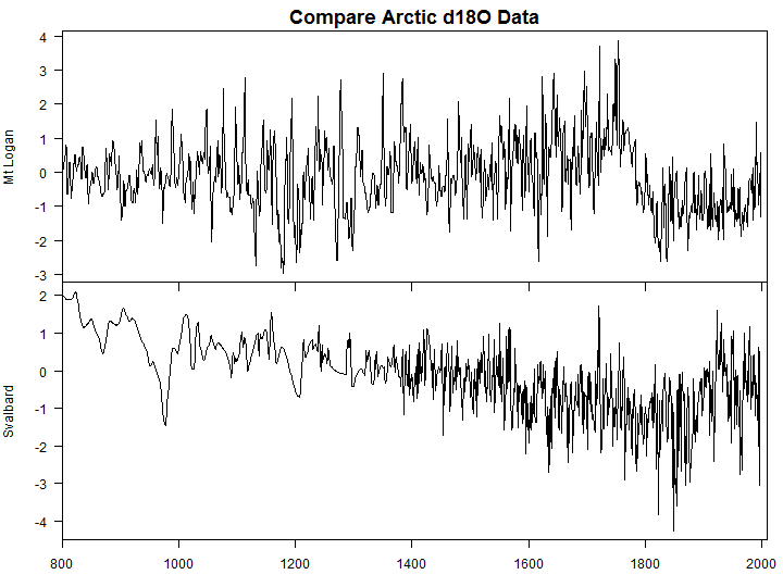 compare_ice_O18