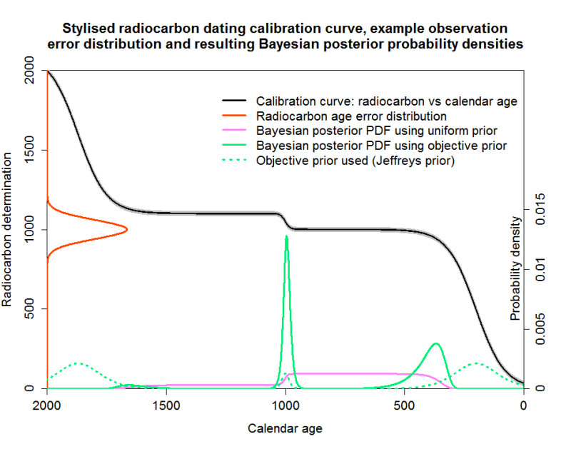 NicL_radioC2_Calibration1.1000.60