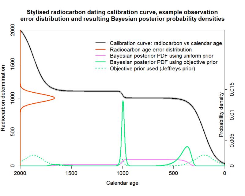 NicL_radioC2_Calibration1.1000.60