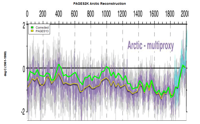 arctic_SI_annotated