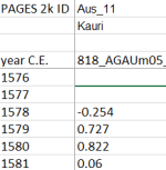 kauri_pages2k-2013