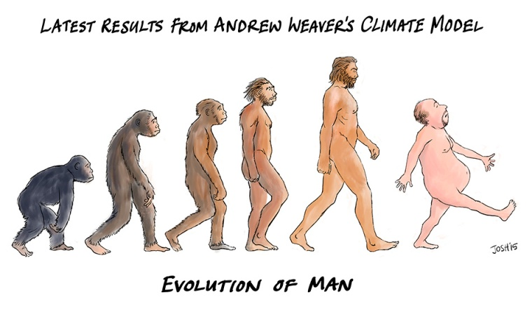weaver evolution of man