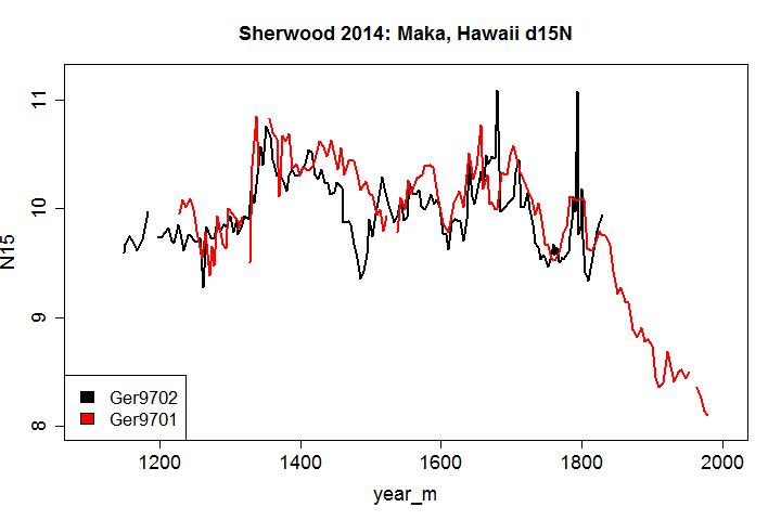 maka_sherwood-2015