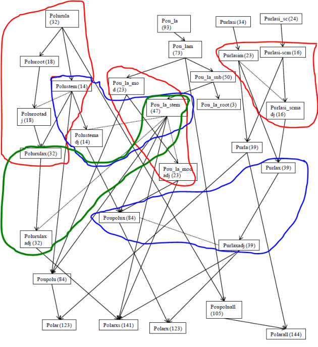 polar_mxd_flowchart_annotated