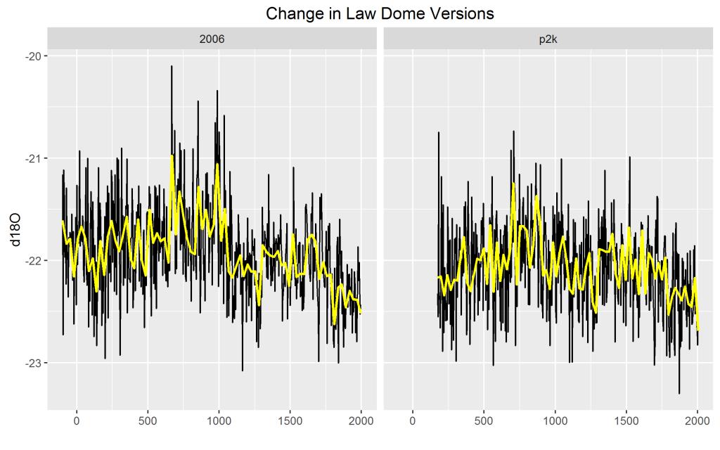 lawdome_two-versions