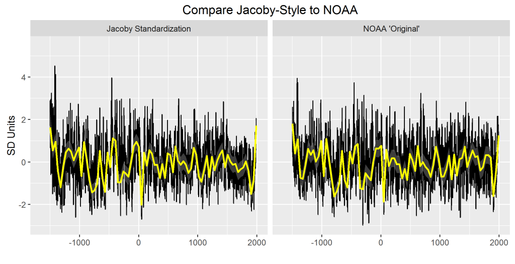 compare_jac_to_noaa