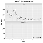 hallett_bsi
